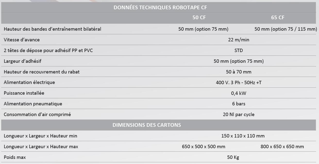 FERMEUSE DE CAISSE CARTON AUTOMATIQUE caractéristiques techniques ROBOTAPE CF