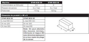 STARBOX plieuse fond de caisse dimension carton technique
