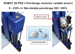 ROBOT-FILMEUR-PREETIRAGE économique sur le film étirable pour chaque palette