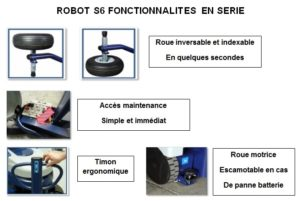 ROBOT FILMEUR S6 FRD nombreuses fonctionnalités