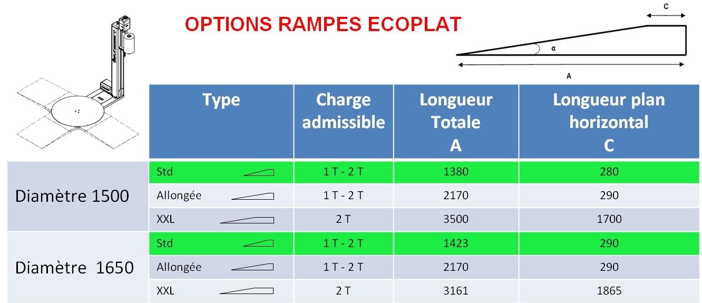BANDEROLEUSE PAS CHERE - ECOPLAT BASE option rampe accès