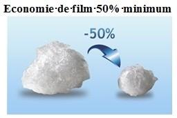 film machine pré-étirage économie de film