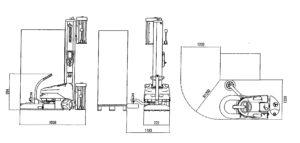 ROBOT de BANDEROLAGE S6 FR encombrement autour palette