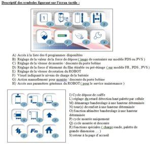 ROBOT de BANDEROLAGE S6 FR nombreux paramètres pour cycle palette