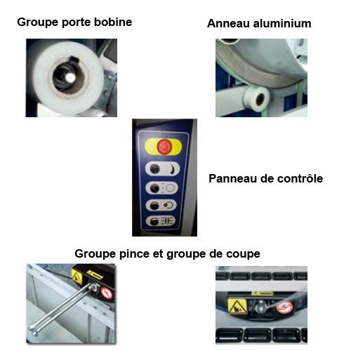 banderolage horizontale de profilé principales fonctions