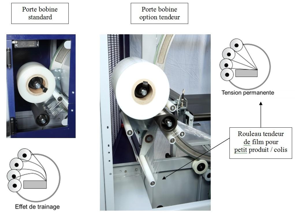 banderolage horizontale de profilé option tendeur de film