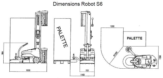 robot de palettisation s6 pvs place autour palette