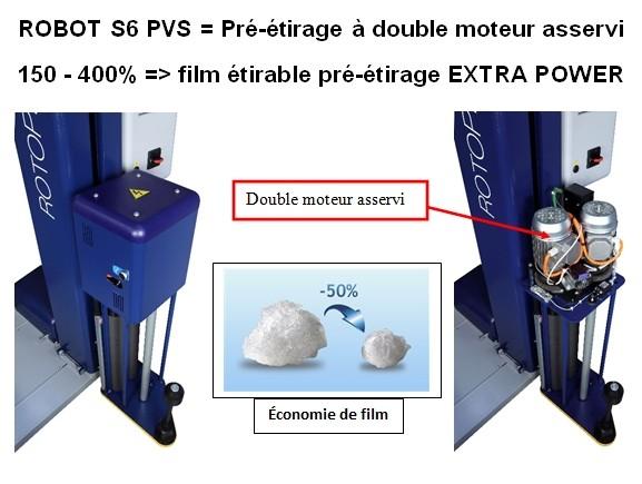 robot de palettisation s6 pvs préétirage film