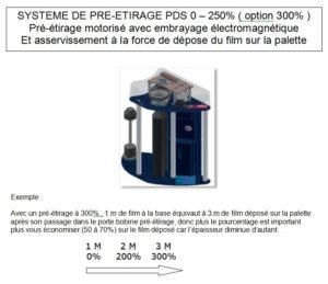 PRE-ETIRAGE-MOTORISE-VARIABLE 508 PDS
