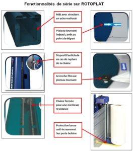 fonctionnalités BANDEROLEUSE-PRE-ETIRAGE-MOTORISE-508 PDS