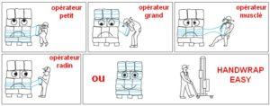 HANDWRAP banderoleuse manuelle mobile dessin