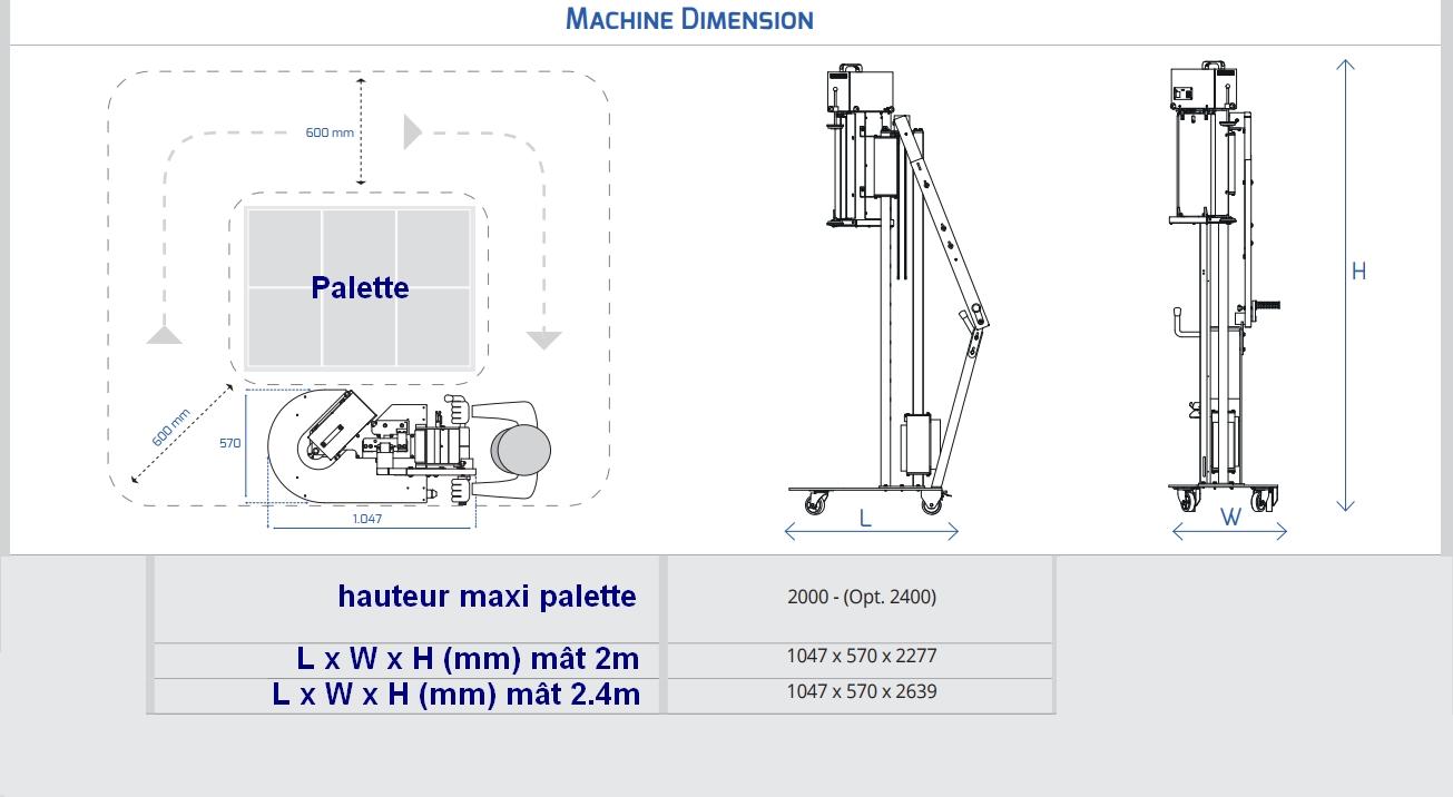 banderoleuse manuelle mobile simple frein