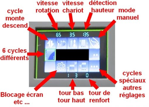 banderoleuse masterplat frd freinage manuel écran couleur 6 programmes