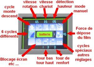 ROBOT MASTER panneau contrôle détail fonctions