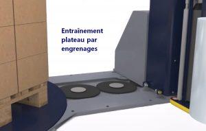 banderoleuse MASTERPLAT LP plateau extraplat entrainement engrenages
