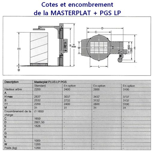 FILMEUSE PLUS MASTERPLAT PGS PREETIRAGE LP cotes dimension encombrement