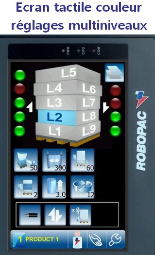 FILMEUSE PALETTE 708 PVS LP écran tactile multicouches