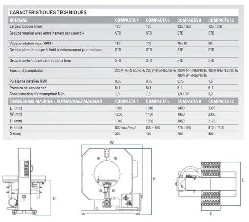 anderolage horizontale de profilé caractéristiques techniques