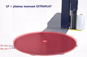 GAMME ROBOPAC ROTOPLAT LP table tournante hauteur extraplate