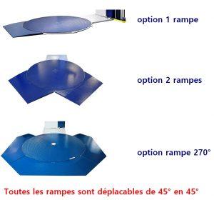 GAMME ROBOPAC ROTOPLAT LP option rampes d'accès