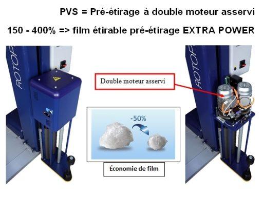 FILMEUSE PALETTE 708 PVS LP pré-étirage motorisé économie en film étirable