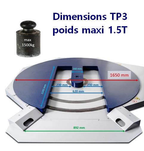 banderoleuse plateau tournant évidé ROTOPLAT TP3 dimensions ouverture plateau