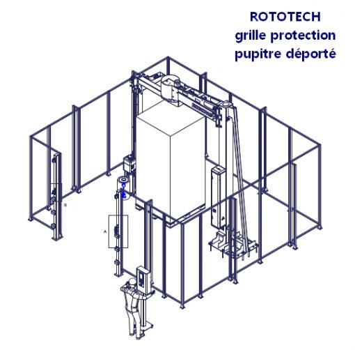 banderoleuse automatique bras tournant ROTOTECH / ROTARY option pupitre déporté grille protection