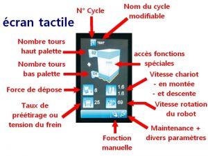 Filmeuse automatique TECHNOPLAT série 8 écran tactile détails cycle standard
