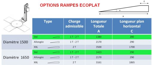 FILMEUSE ECOPLAT PLUS BASE option rampe dimensions
