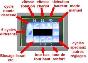 BANDEROLEUSE MASTERPLAT FRD LP écran LCD 6 programmes