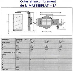 BANDEROLEUSE MASTERPLAT FRD LP cotes et dimensions