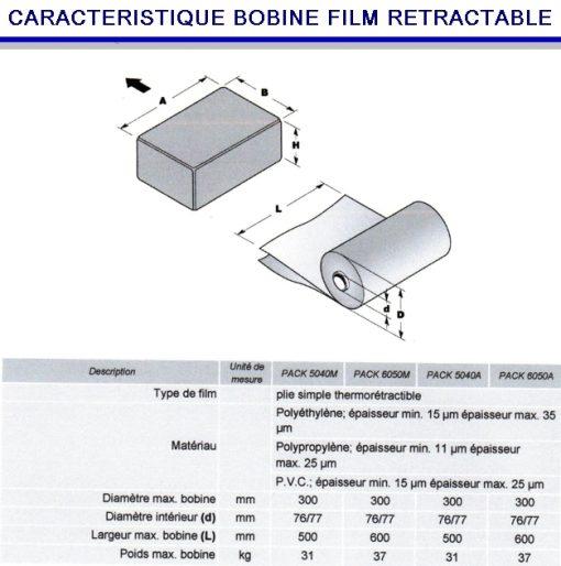 SOUDEUSE EN L MANUELLE PACK M abaque dimensions films rétractables