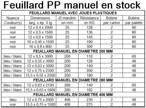 feuillard pp manuel gamme en stock