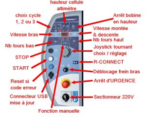 BANDEROLEUSE BRAS TOURNANT ECOWRAP XL + pupitre de commande